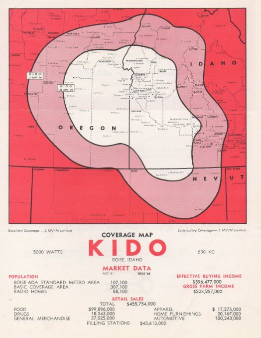 KIDO 630