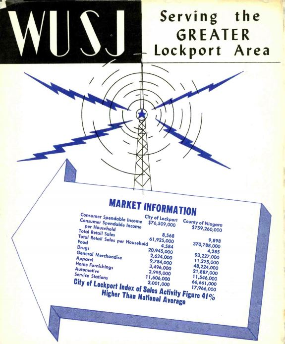 WUSJ 1340 Lockport Coverage Map 3