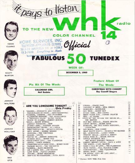 WHK-12-5-60top