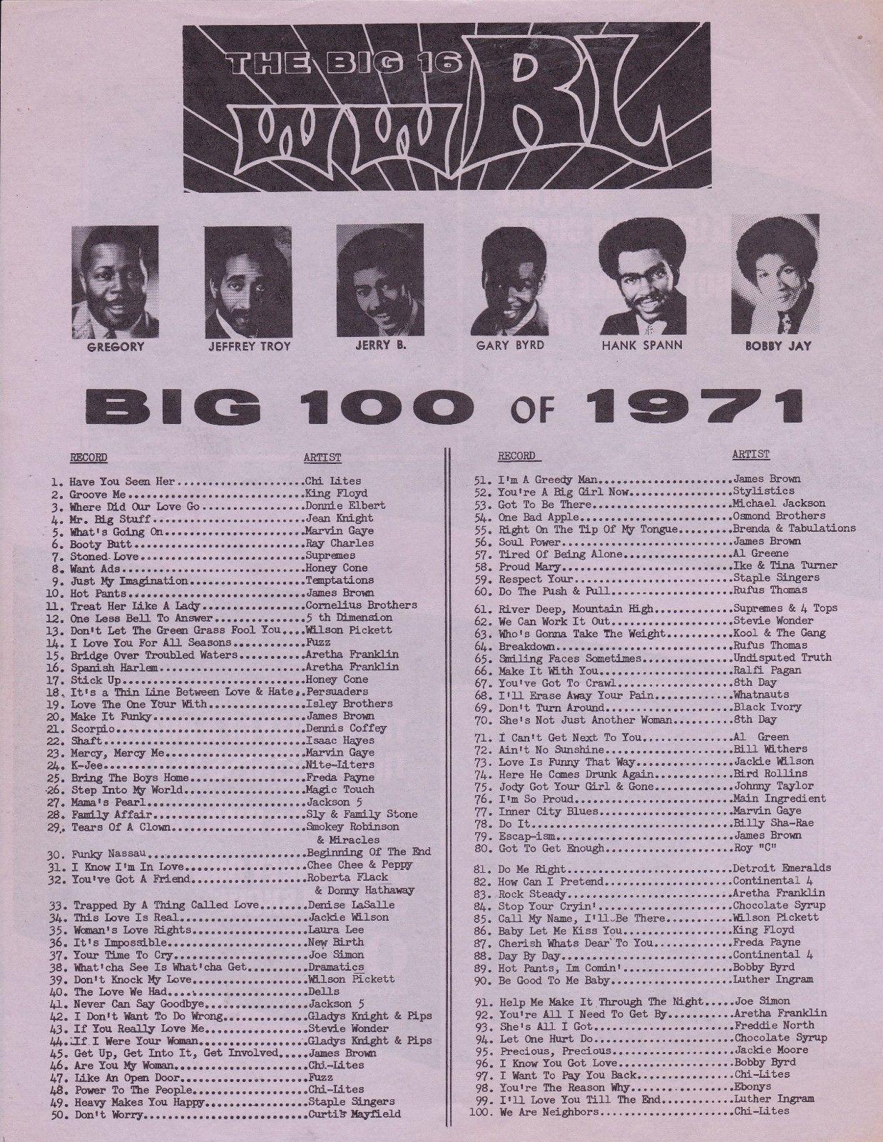 WWRL-1971