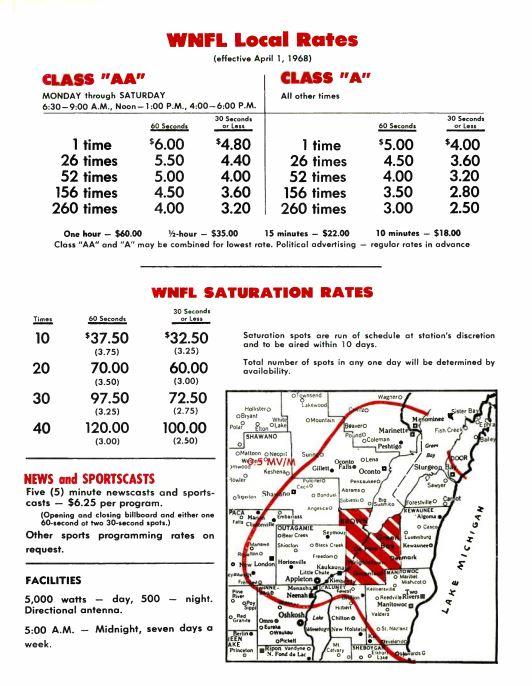 WNFL Green Bay Coverage Map